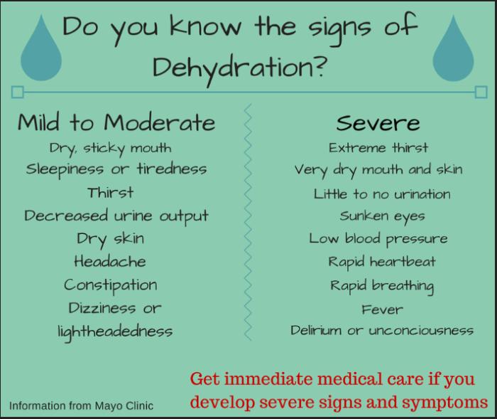 iv fluids dehydration adults